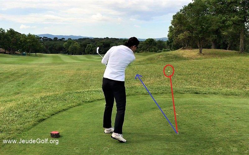 Comment contrôler la face par rapport au chemin du club de golf?