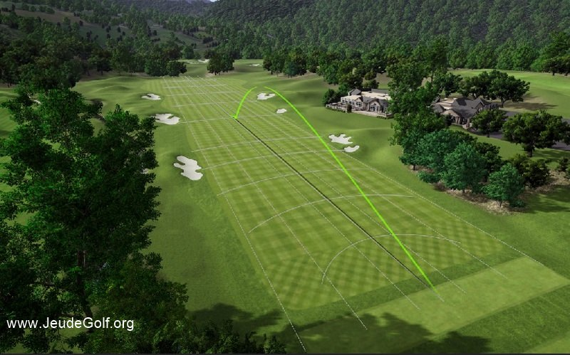 Labo Golf: A la recherche de la frappe de balle parfaite!