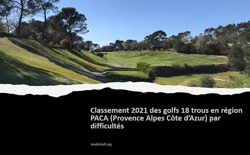 Classement 2021 des golfs 18 trous en PACA par difficultés