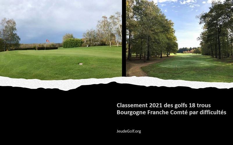 Classement 2021 des golfs 18 trous Bourgogne Franche Comté par difficultés