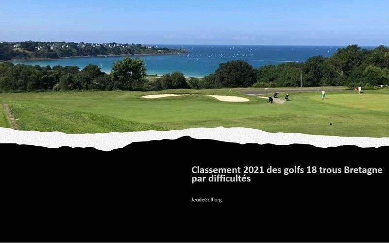 Classement 2021 des golfs 18 trous en Bretagne par difficultés