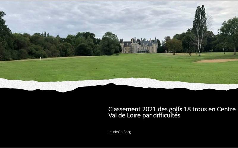 Classement 2021 des golfs 18 trous en Centre Val de Loire par difficultés