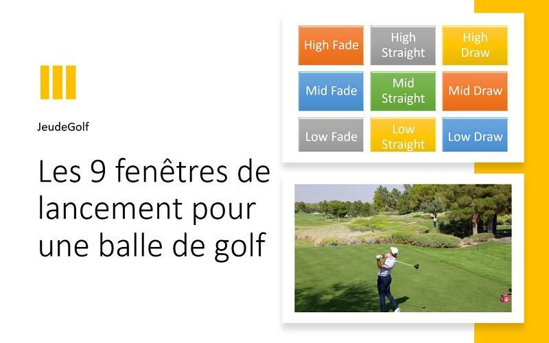 La solution ultime pour mieux jouer au golf? Maîtriser l'exercice des 9 fenêtres