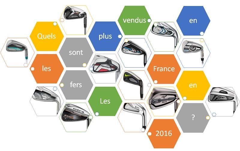 Quelles sont les séries de fers les plus vendues en France en 2016 ?
