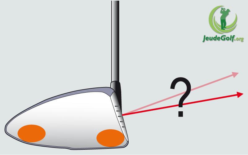 Poids vers l'avant ou vers l'arrière, quel impact sur la portée d'un drive ?