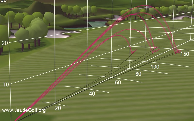 A quelle distance devriez-vous envoyer vos balles de golf par rapport à un pro?