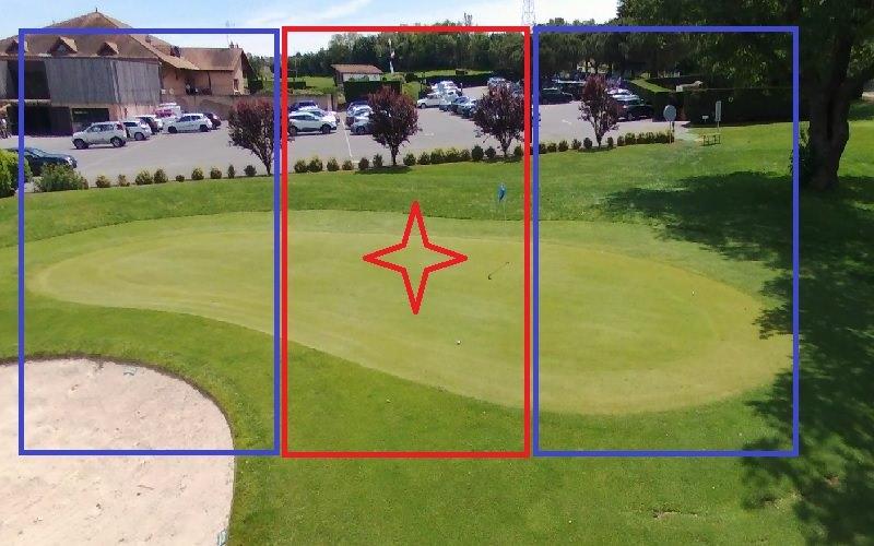 Jack était très bon dans ce domaine, tout simplement parce qu'il découpait toujours le green en trois tiers de part égale (gauche, centre, droite).