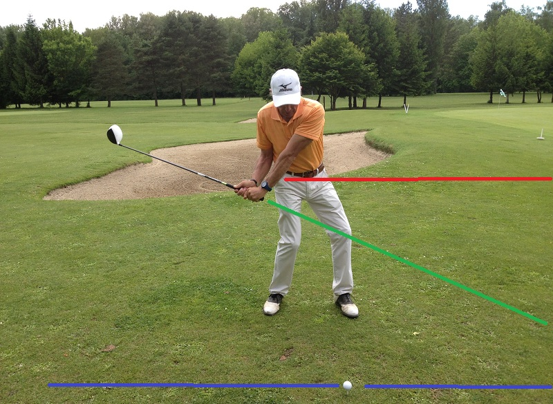 suite rotation des hanches au downswing