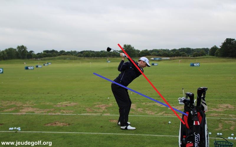Exemple d'un golfeur pro qui réalise une parfaite dissociation entre le haut et le bas du corps