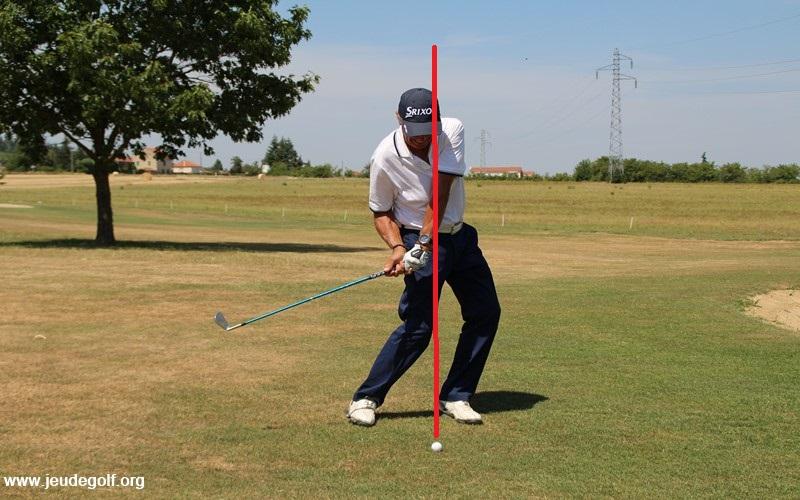 Glissement important des hanches vers l'avant ce qui n'est pas une rotation des hanches