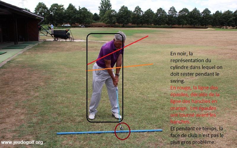 Pourquoi la balle part à gauche ?