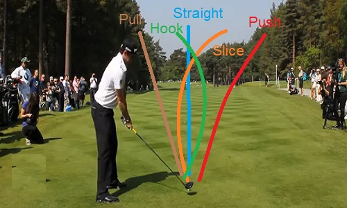 Explications du pull et du push au golf