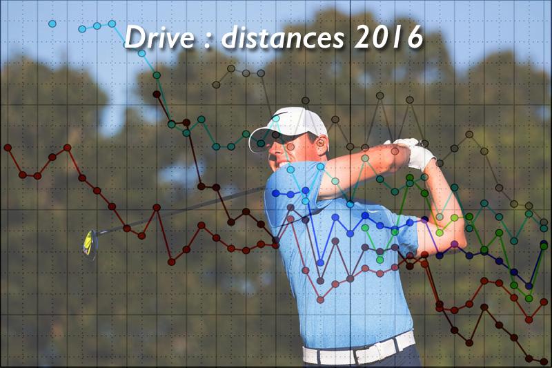 L'USGA et le R&A publient leur rapport 2016 sur les distances au drive