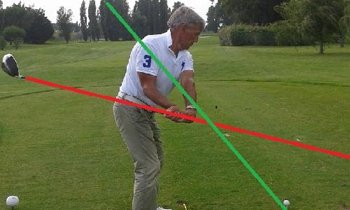 Les causes d'un chemin de club trop intérieur pour votre swing