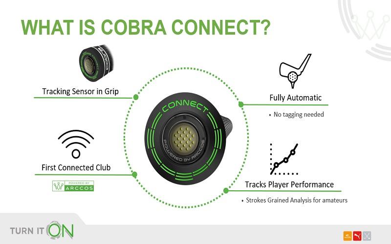 Définition du système Cobra Connect