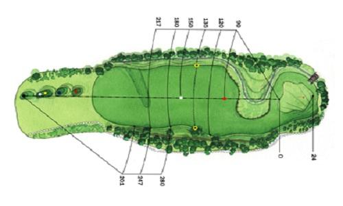 Qu'est-ce que la zone de danger sur le parcours de golf ?