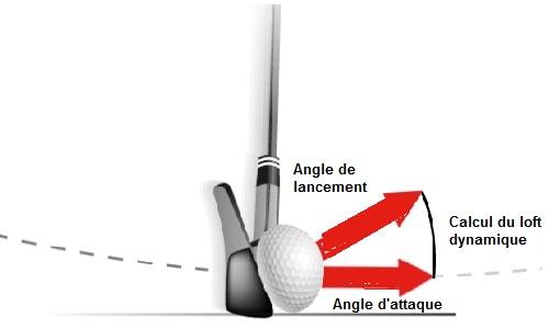les éléments clés du swing de golf