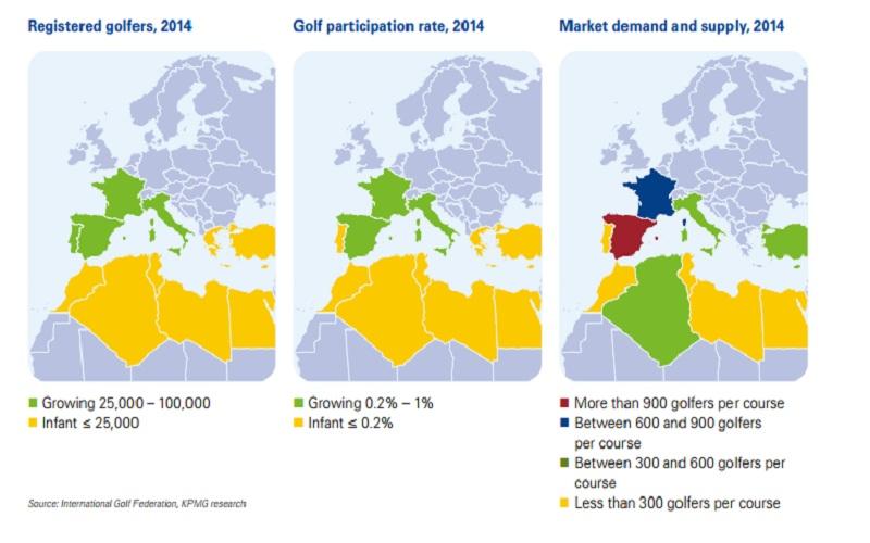 Etat du golf en Méditerrannée