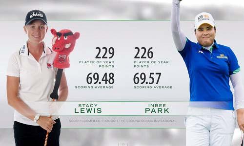 Bilan de la saison 2014 du LPGA Tour