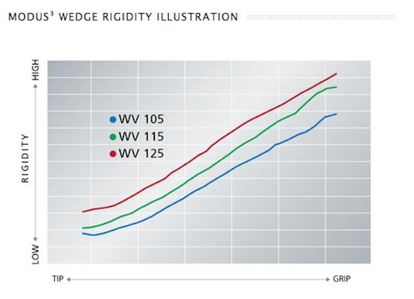 modus-graph.jpg