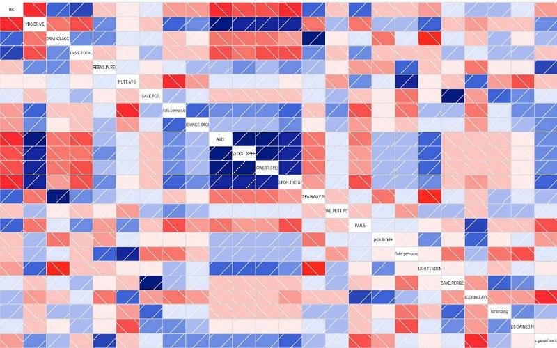 Outil de prévision mathématique des chercheurs de Stanford