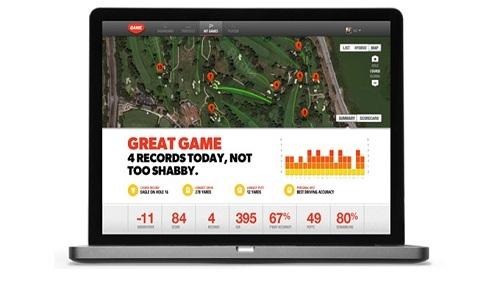 Mieux connaître son jeu de golf