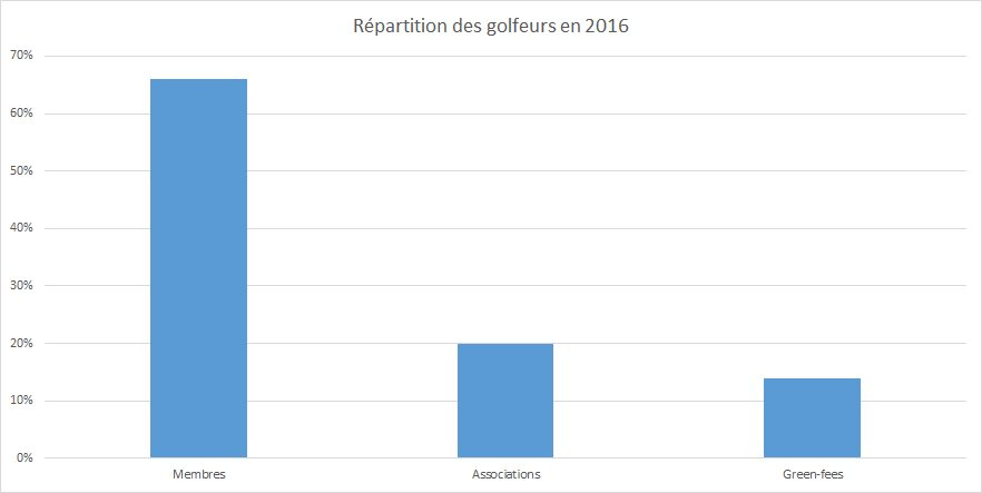repartition-2016.jpg