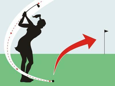 Est-ce que des shafts plus légers accroissent réellement la vitesse de swing ?