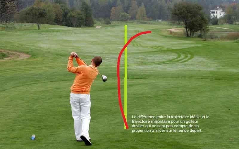 strategie-tee-depart1.jpg
