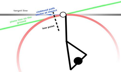 swing-analyse.jpg