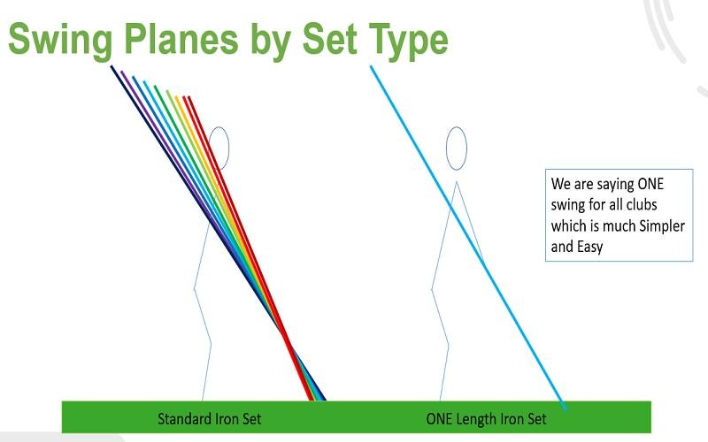 swing-plane.jpg