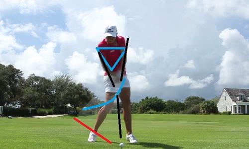 Pilotez votre rotation avec vos épaules !