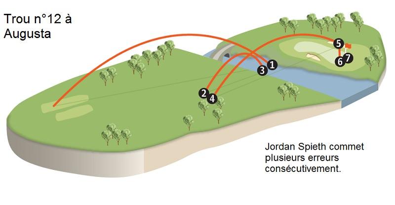 Le trou 12 joué par Jordan Spieth le dimanche