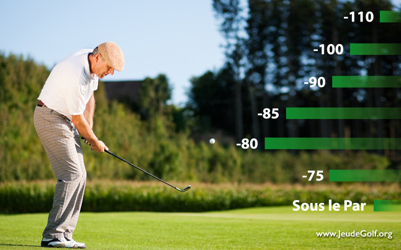 Les objectifs au golf des plus de 50 ans