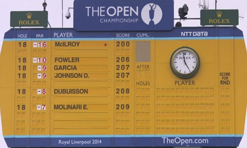 Leaderboard The OPEN 2014