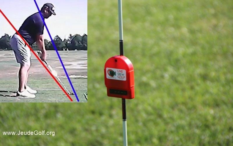 Labo Golf : Intérêt de la caméra LiveViewGolf pour améliorer son swing