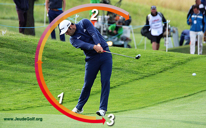 Labo Golf : Le swing… Une question de tempo ? Vraiment ?