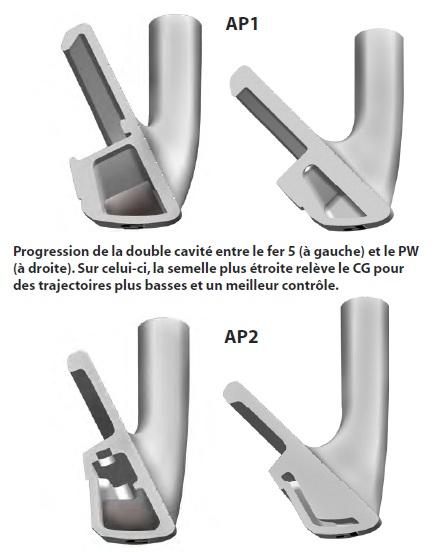 Comparaison entre les fers 714 ap1 et ap2