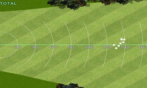 Dispersion mesurée au trackman pour l'AP1