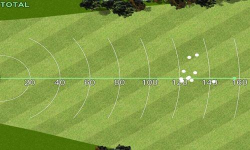Dispersion mesurée au trackman pour l'AP2