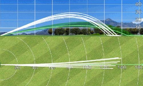 Trajectoires mesurées au trackman pour le fer 6 AP1