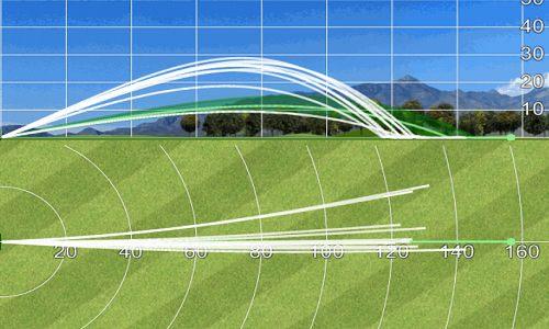 Mesures de trajectoires mesurées au trackman pour l'AP2