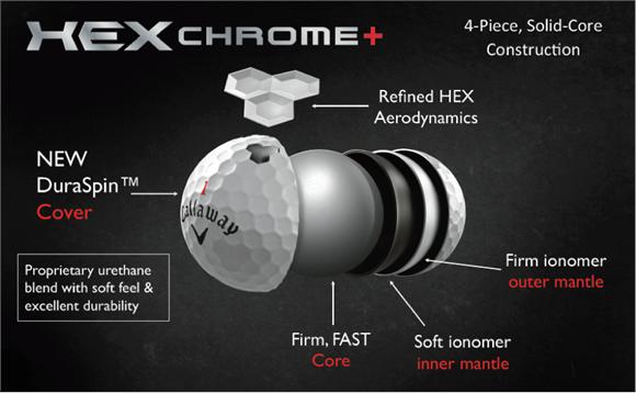Composition d'une balle de golf Callaway HEX Chrome +
