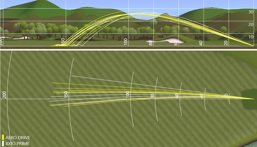 Comparaison des trajectoires entre Prime et Aero drive