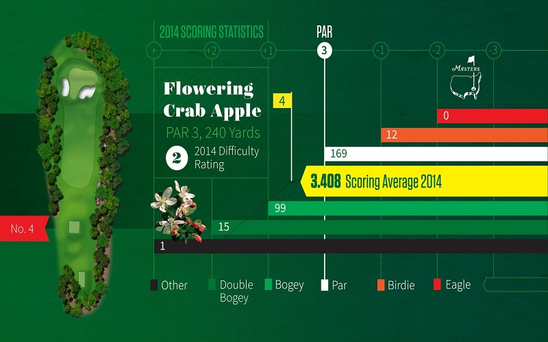 Flowering Crab