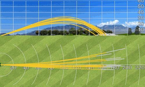 Parmi les points techniques à noter, la face à technologie d'épaisseur variable qui optimise la trajectoire sur les frappes centrées, et offre une très bonne tolérance.