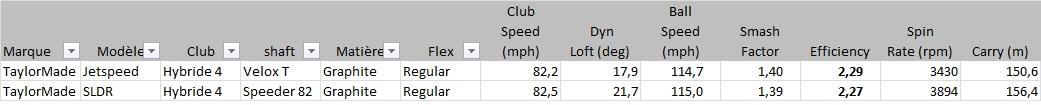 Comparatif SLDR vs JetSpeed
