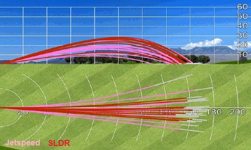 Comparatif trajectoires SLDR vs JetSpeed
