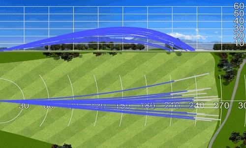 Trajectoires avec le SLDR pour un golfeur index 7