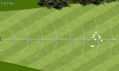 Adams Golf Idea a70s (dispersion)